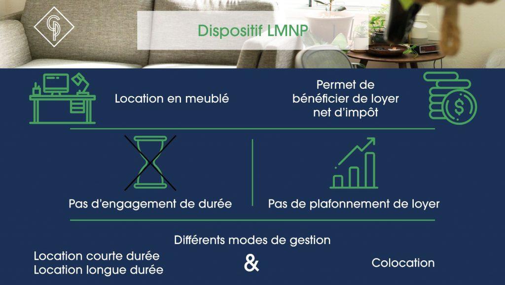 LMNP-Nantes